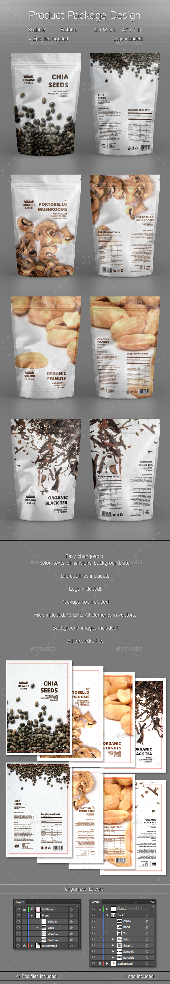 Package Design Template - Packaging Print Templates