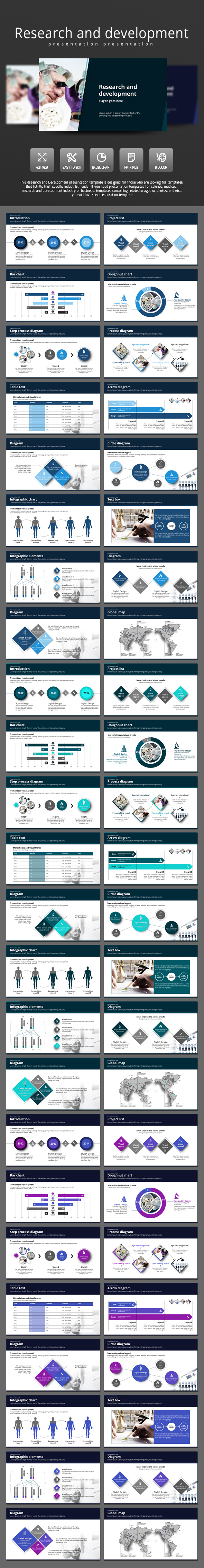 Research and Development - PowerPoint Templates Presentation Templates
