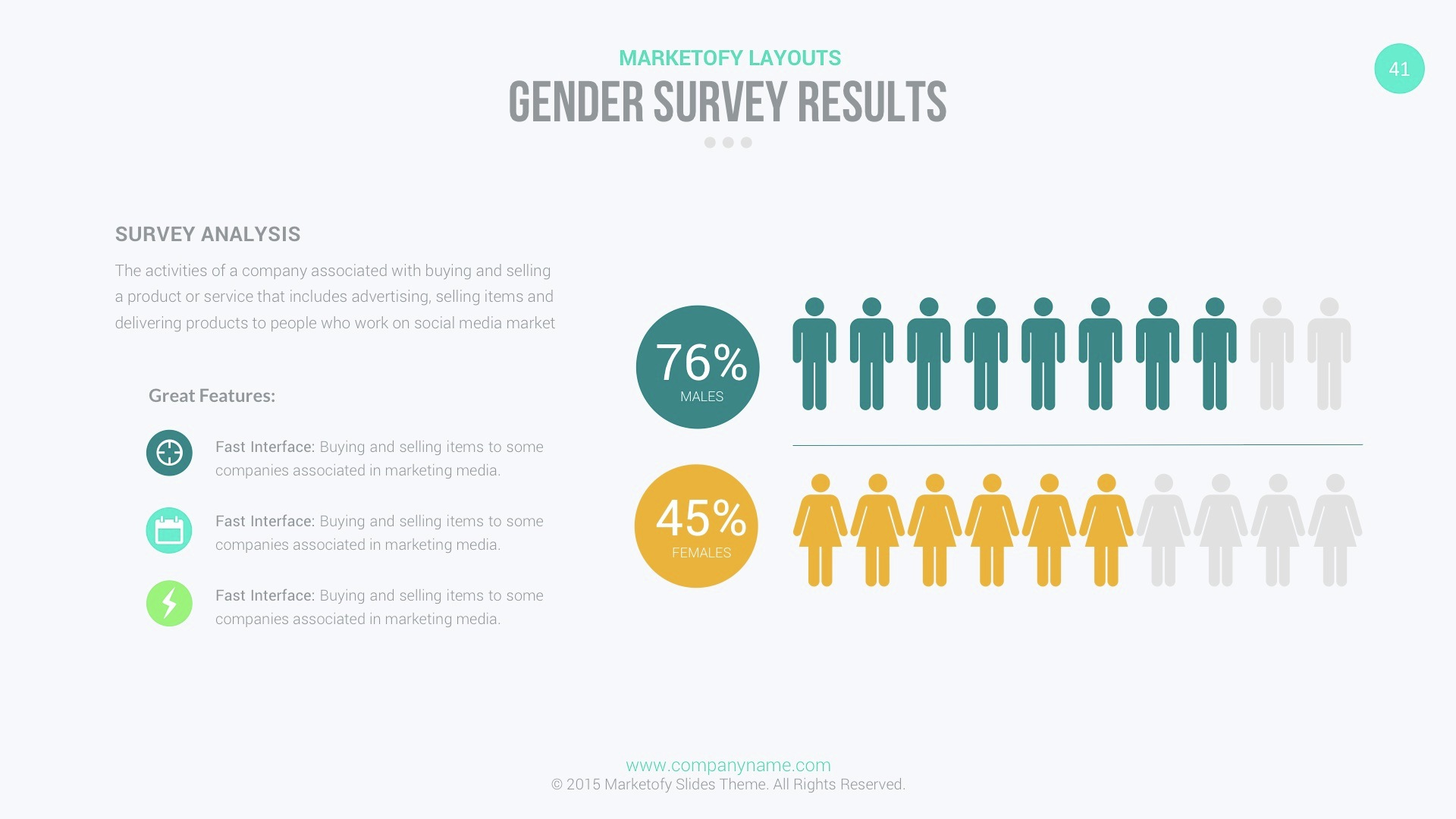 Powerpoint survey template yeniscale powerpoint survey template powerpoint templates free download gender powerpoint survey template toneelgroepblik Image collections