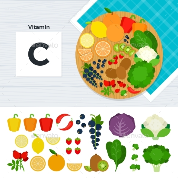 Products With Vitamin C - Food Objects