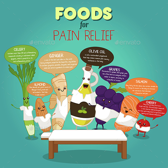 Foods for Pain Relief Infographic - Food Objects