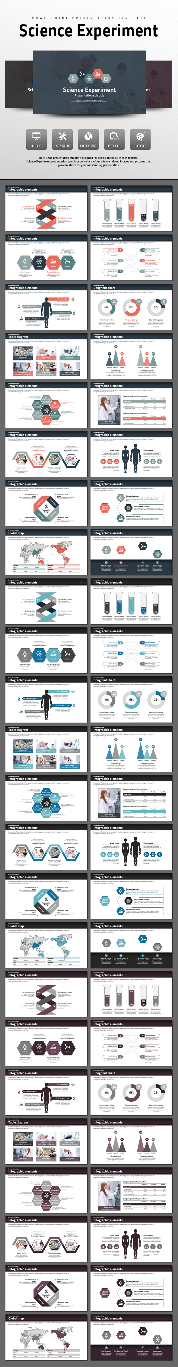 Science Experiment - PowerPoint Templates Presentation Templates