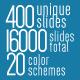 Multipurpose Keynote Presentation (Vol. 19) - GraphicRiver Item for Sale