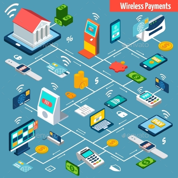 Wireless Payment Isometric Flowchart - Concepts Business