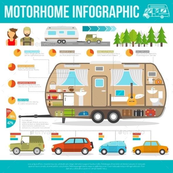 Recreational Vehicle Infographic Set - Travel Conceptual