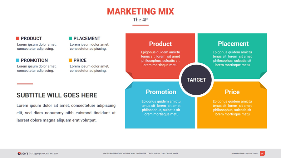 4ps of marketing for tesco Below is an essay on marketing mix (4ps) of tesco from anti essays, your source for research papers, essays, and term paper examples tesco marketing activities.