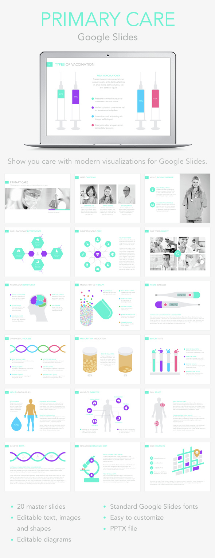 Primary Care Google Slides Template - Google Slides Presentation Templates