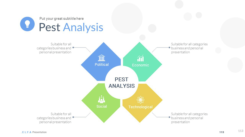 kerry group pest analysis