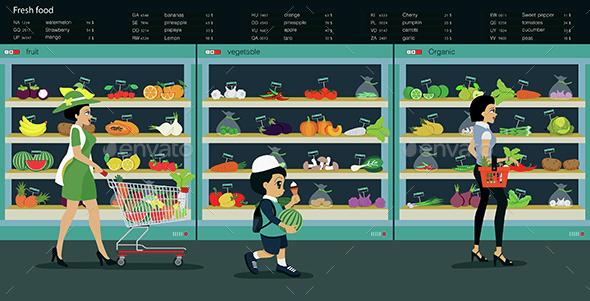 Supermarkets - Miscellaneous Vectors