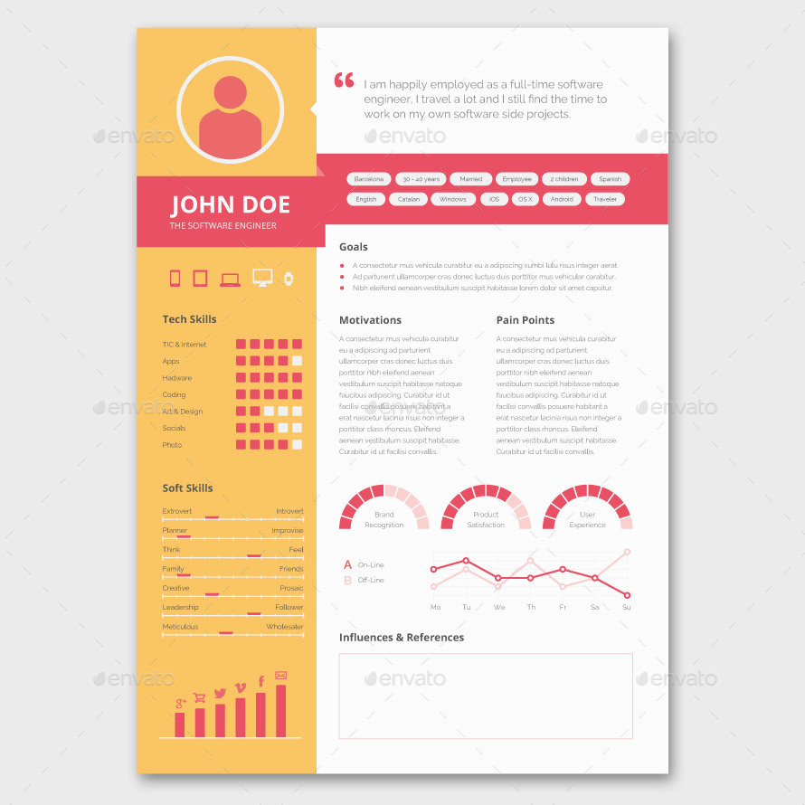 ux workflow persona document by sargatal2 graphicriver