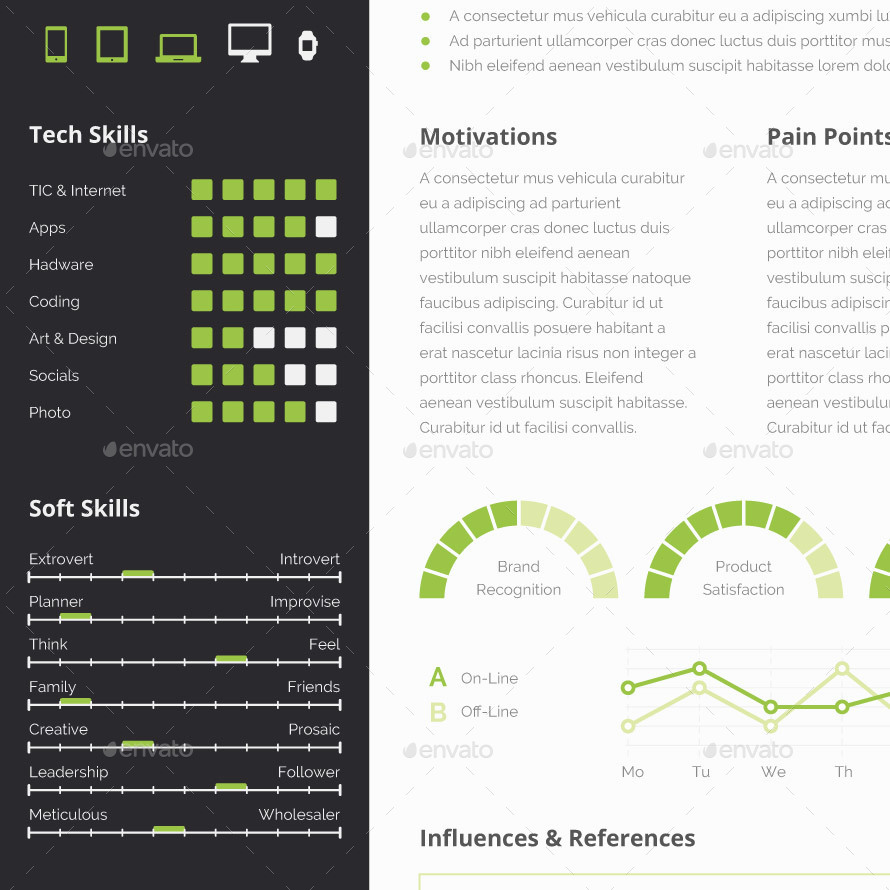 UX Workflow - Persona Document