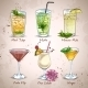 New Era Drinks Coctail Set - GraphicRiver Item for Sale