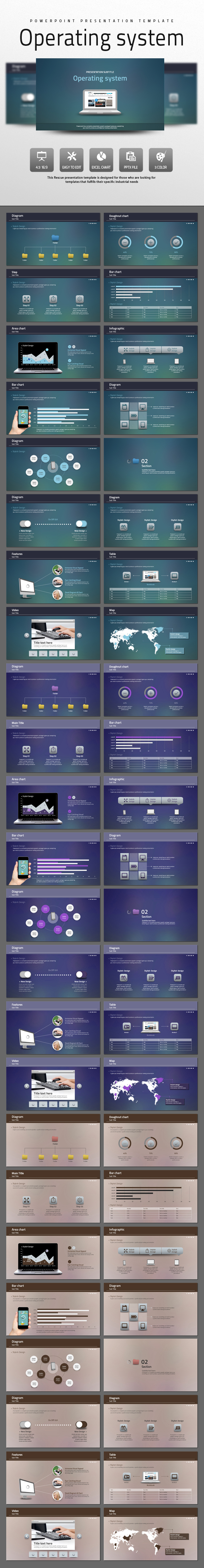 Operating system - PowerPoint Templates Presentation Templates