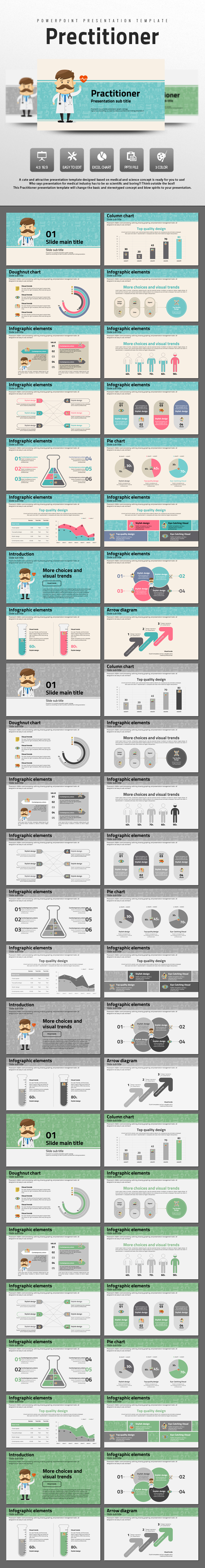 Practitioner - PowerPoint Templates Presentation Templates