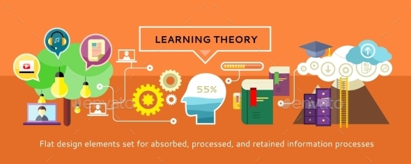 Learning Theory Concept - Concepts Business