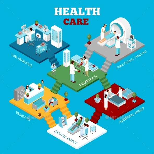 Hospital Healthcare Departments Isometric - Health/Medicine Conceptual
