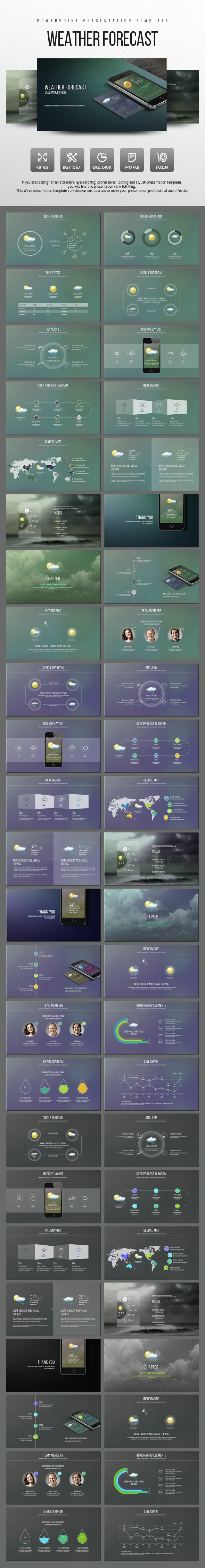 Weather Forecast  - PowerPoint Templates Presentation Templates