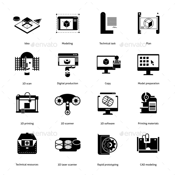 Prototyping And Modeling Icons Set - Technology Icons
