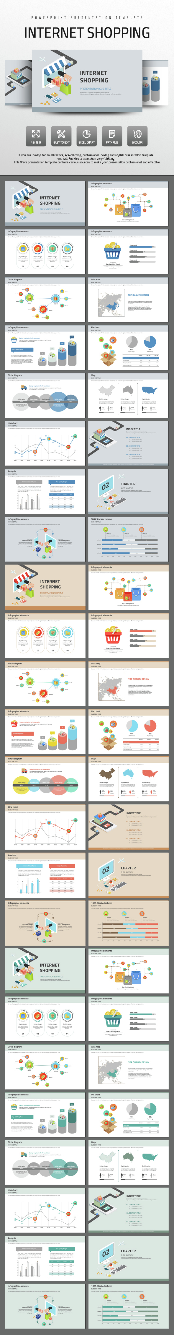 Internet Shopping - PowerPoint Templates Presentation Templates