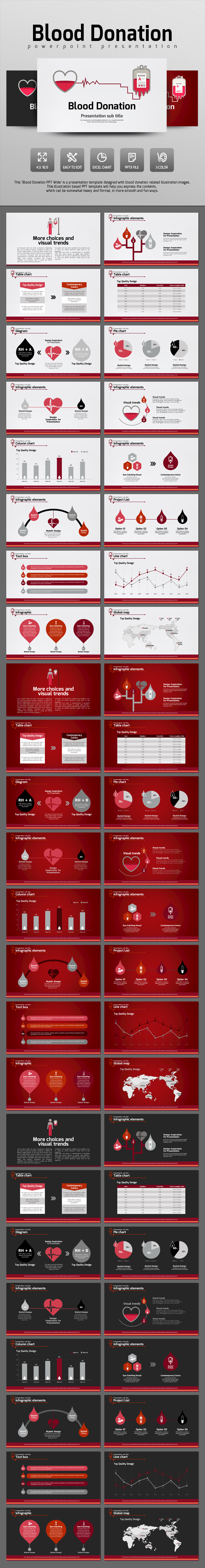 Blood Donation - PowerPoint Templates Presentation Templates