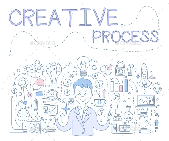 Creative Process - Computers Technology
