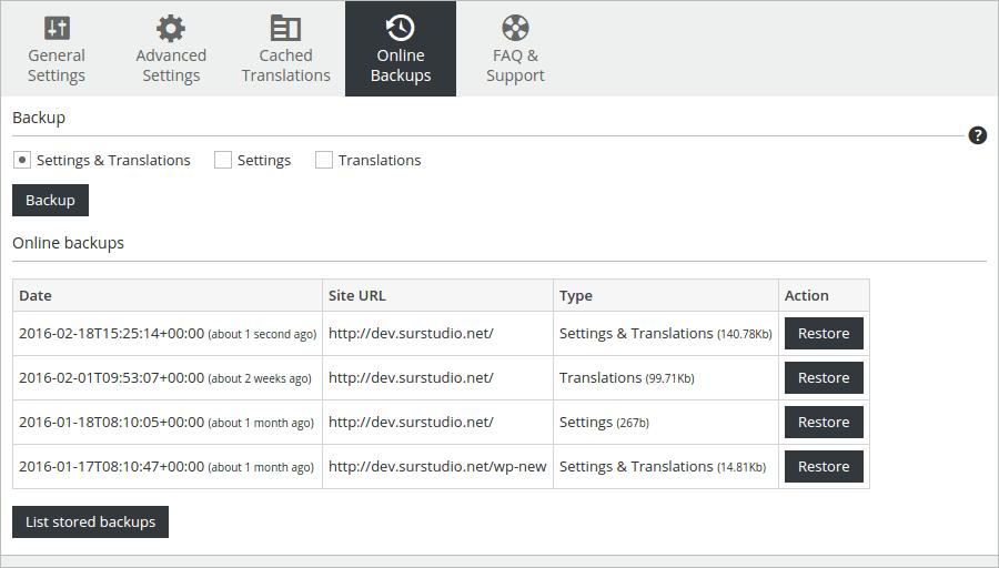 Ajax Translator Revolution DropDown WP Plugin
