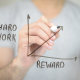 Work Hard, Reward Graph Illustration - VideoHive Item for Sale