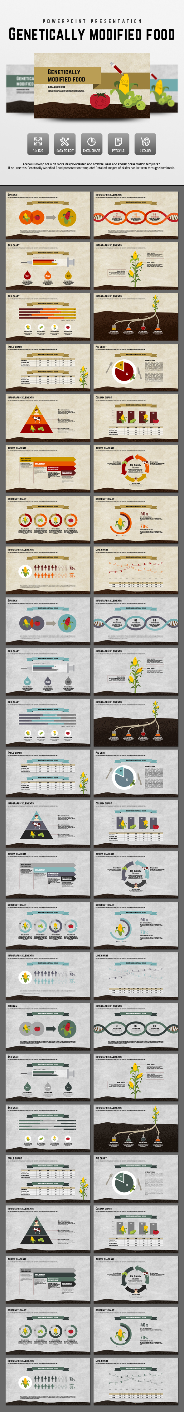 Genetically Modified Food - PowerPoint Templates Presentation Templates