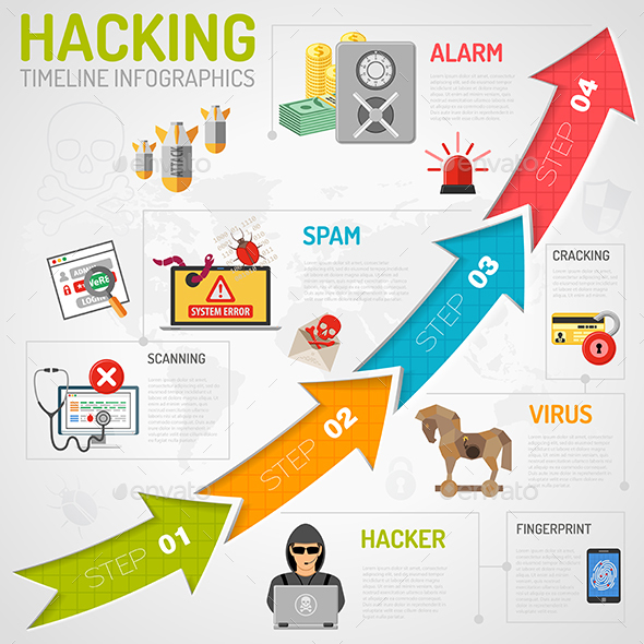 Internet Security Infographics - Computers Technology