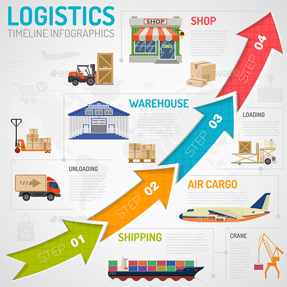 Logistics Infographics - Industries Business
