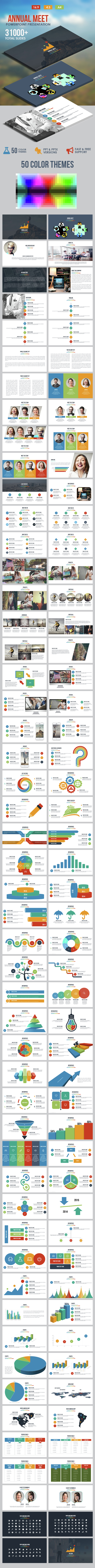 Annual Meet Powerpoint Template - Business PowerPoint Templates