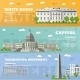 Washington DC Tourist Landmark Banners - GraphicRiver Item for Sale