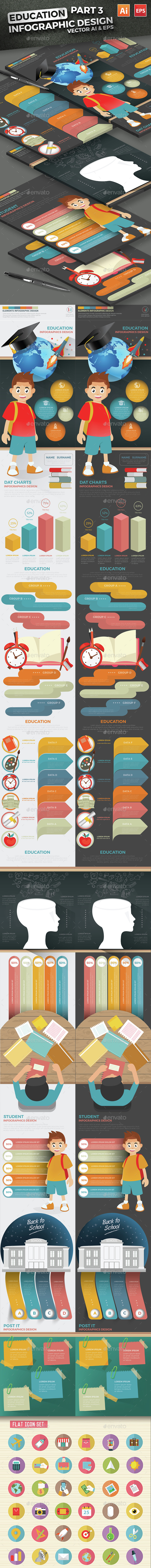 Education Infographics Design Part 3 - Infographics