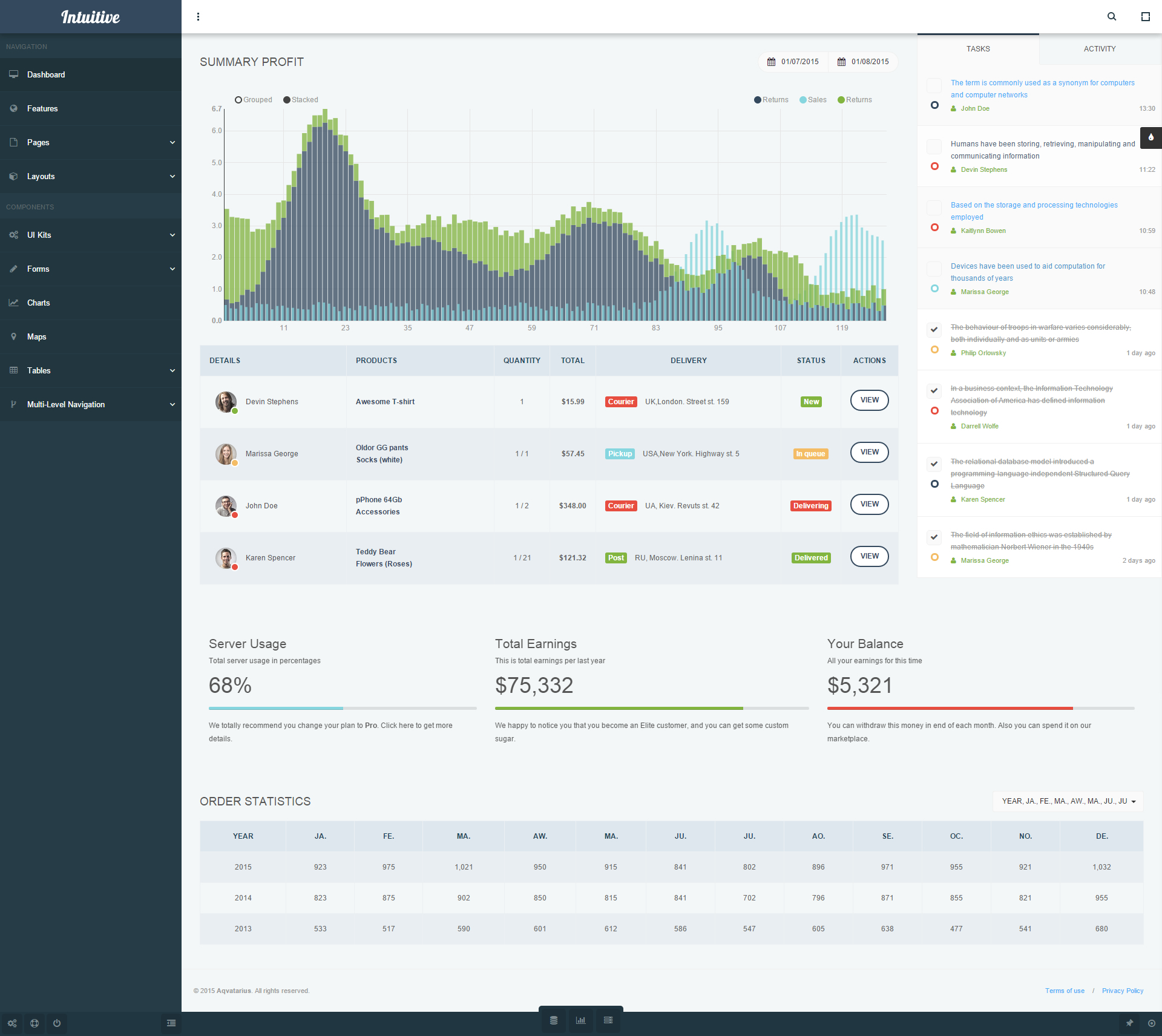 Intuitive - Bootstrap Admin Dashboard Template by Aqvatarius ...