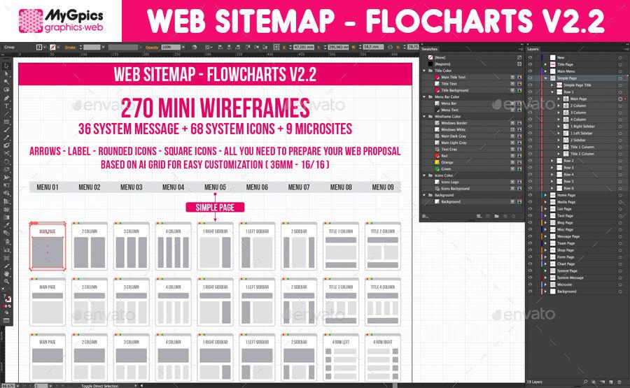 Web Sitemap - Flowcharts v2.0