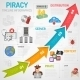 Internet Piracy Infographics - GraphicRiver Item for Sale