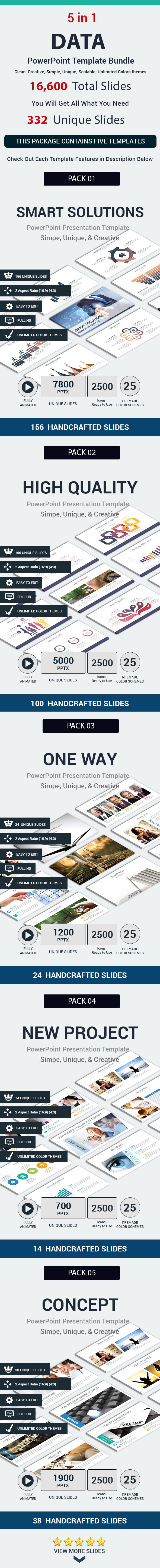 Data 5 in 1 PowerPoint Template Bundle - Business PowerPoint Templates