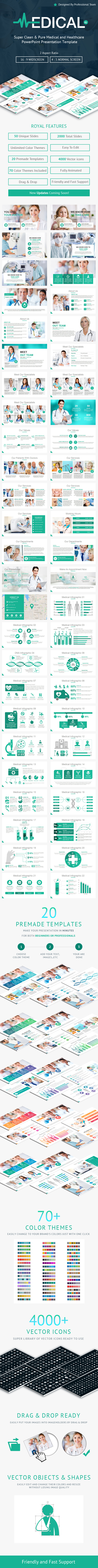 Medical and Healthcare PowerPoint Presentation Template - Creative PowerPoint Templates
