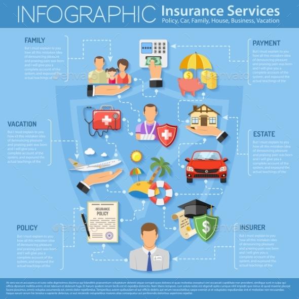 Insurance Services Infographics - Travel Conceptual