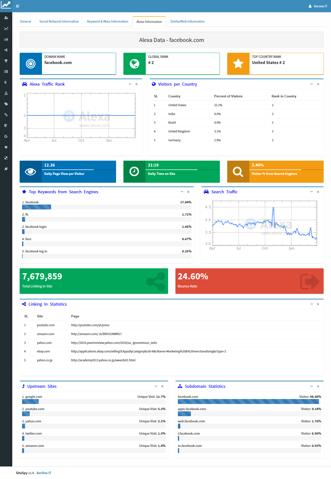 SiteSpy - The Most Complete Visitor Analytics & SEO Tools