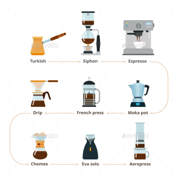 Professional Coffee Machines - Food Objects