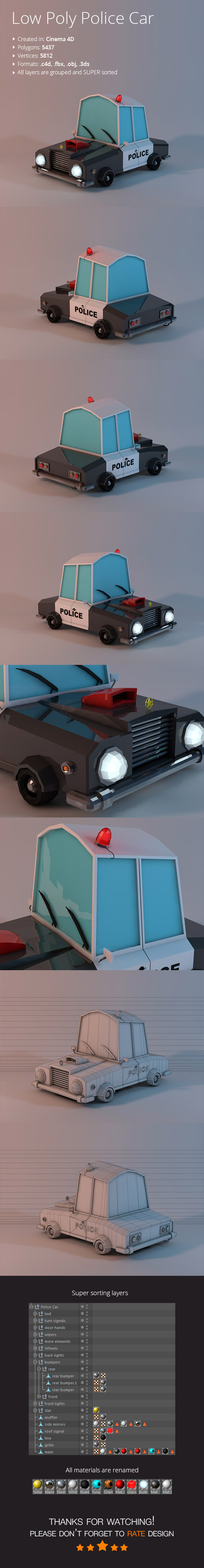 Low Poly Police Car - 3DOcean Item for Sale