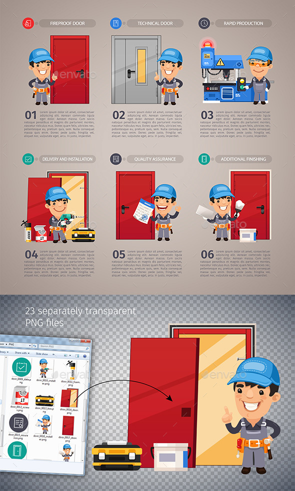 Fireproof Door Production Step by Step - People Characters