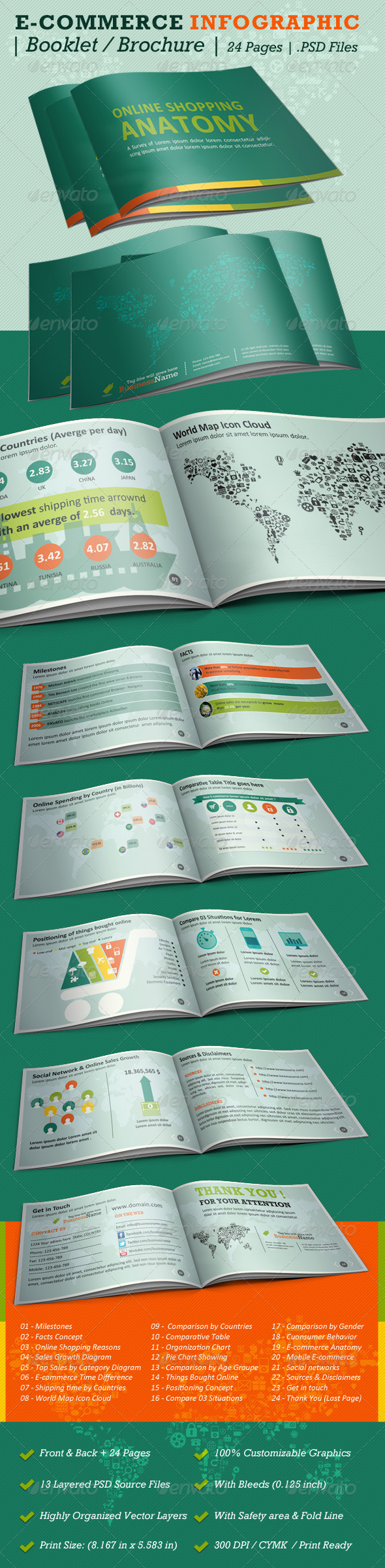 E-commerce Infographic Booklet - 24 Pages - Informational Brochures