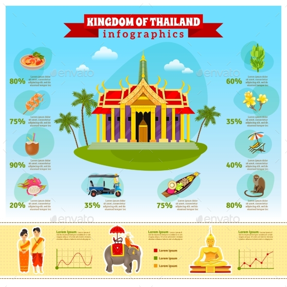 Thailand Infographic with Charts - Travel Conceptual
