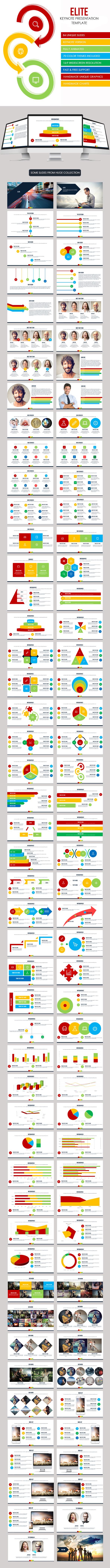 Elite - Multipurpose Keynote Template - Business Keynote Templates