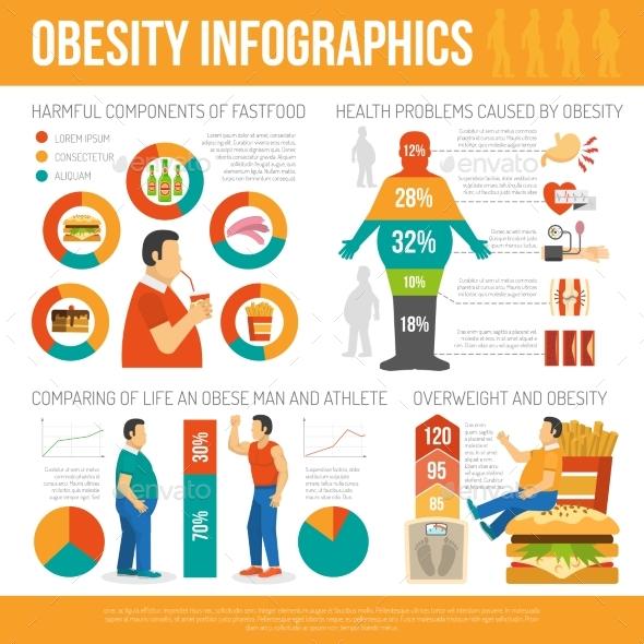 Obesity Concept Infographic - Health/Medicine Conceptual