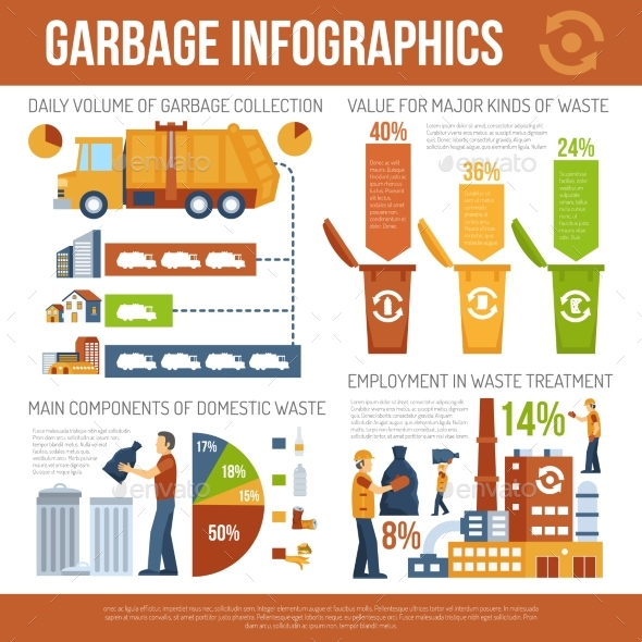 Garbage Concept Infographics - Technology Conceptual