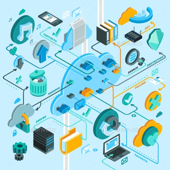 Cloud Services Isometric Flowchart  - Web Technology