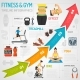 Fitness and Gym Timeline Infographics - GraphicRiver Item for Sale
